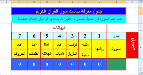 dailybarid=table-sowar-quran